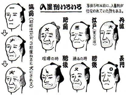 Japoniškos tatuiruotės: nusikaltėliai